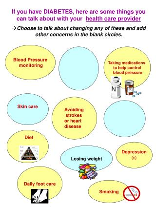 If you have DIABETES, here are some things you can talk about with your  health care provider Choose to talk about chang