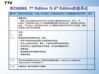 IEC60065  7th Edition  6th Edition