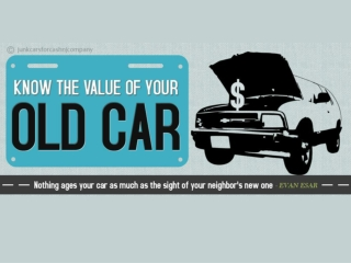 An Infographic on Junk Cars