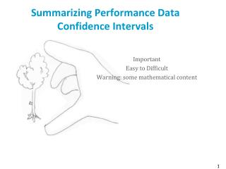 Summarizing Performance Data Confidence Intervals