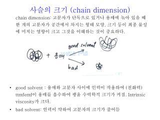 chain dimension