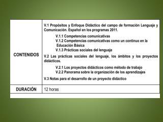 10 Actividades Un producto de trabajo: planificaci n de un proyecto did ctico de 3  o 4  grados.