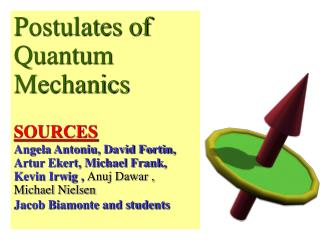Postulates of Quantum Mechanics  SOURCES Angela Antoniu, David Fortin, Artur Ekert, Michael Frank, Kevin Irwig , Anuj Da