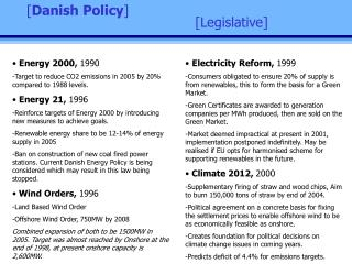 [Legislative]