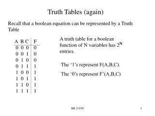 Truth Tables again