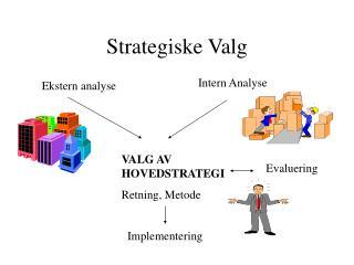 Strategiske Valg