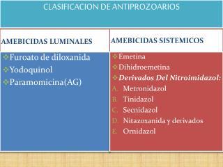 CLASIFICACION DE ANTIPROZOARIOS