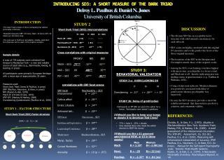 INTRODUCING SD3: A SHORT MEASURE OF THE DARK TRIAD  Delroy L. Paulhus  Daniel N. Jones University of British Columbia
