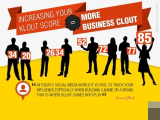 An Infographic on how to amplify your Klout Score