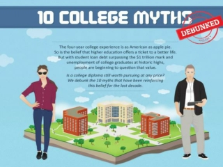 10 College Myths