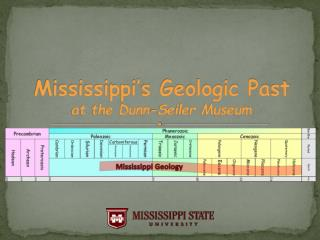 Mississippi s Geologic Past at the Dunn-Seiler Museum