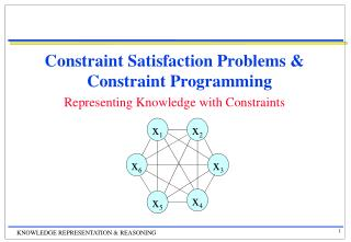 Constraint Satisfaction Problems  Constraint Programming Representing Knowledge with Constraints