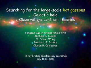 Searching for the large-scale hot gaseous Galactic halo --Observations confront theories    Yangsen Yao in collaboration