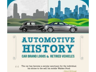 An Infographic on the History of Car Brand Logos and Retired