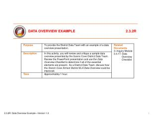 2.3.2R: Data Overview Example Version 1.0