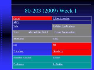 80-203 (2009) Week 1