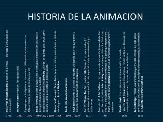 HISTORIA DE LA ANIMACION