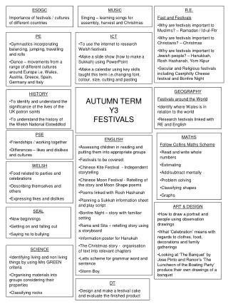 AUTUMN TERM  Y3 FESTIVALS