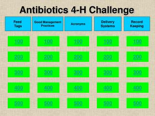 Antibiotics 4-H Challenge