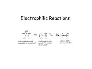 Electrophilic Reactions