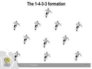 The 1-4-3-3 formation
