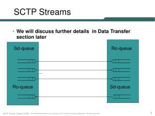 SCTP Streams