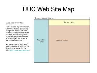 UUC Web Site Map