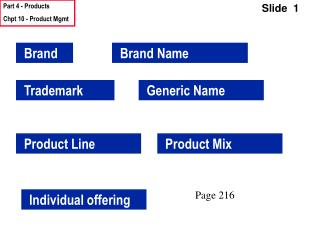 examples of the 3 differences between a national brand, a private brand and a generic brand