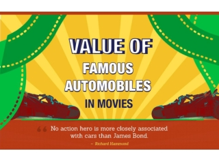 An infographic on Value of Famous Automobiles in Movies