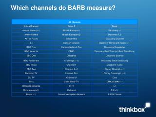 which channels do barb measure