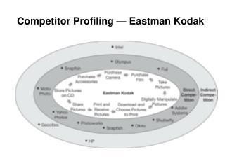 Competitor Profiling — Eastman Kodak