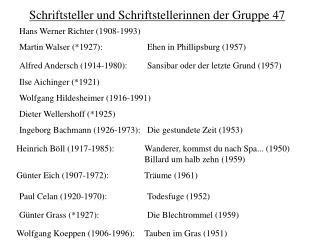 Ilse Aichinger (*1921)