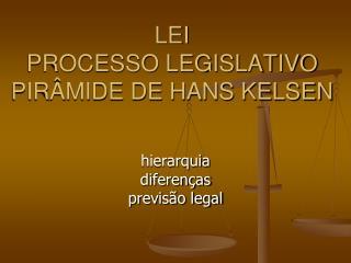 LEI  PROCESSO LEGISLATIVO PIRÂMIDE DE HANS KELSEN