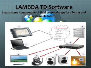 LAMBDA TD Software Smart Home Communities: A final proper design for a better and sustainable future.