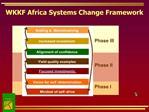 WKKF Africa Systems Change Framework