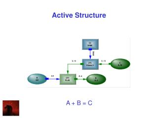 Active Structure