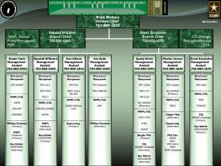Sandy BrockManagement Analyst703-805-2992