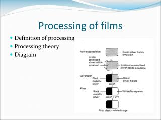 Processing of films