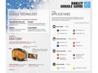 Oakley Goggle Guide