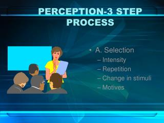 PERCEPTION-3 STEP PROCESS