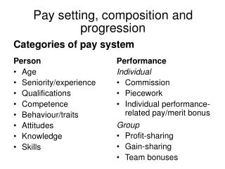Categories of pay system