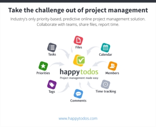 Happytodos version 3 - Predictive, priority-based online pro