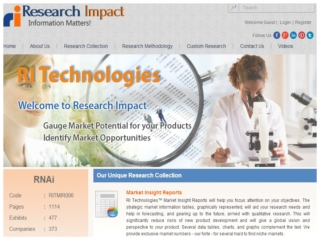 Biotechnology Business Ideas