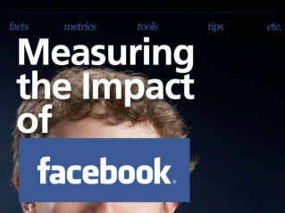 Measuring the Impact of Facebook