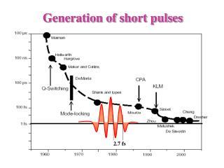 Generation of short pulses