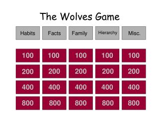 Wolves Jeopardy
