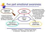 Five part emotional awareness