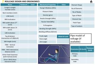 Elements of Brake Performance