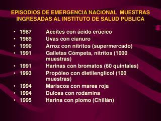EPISODIOS DE EMERGENCIA NACIONAL  MUESTRAS INGRESADAS AL INSTITUTO DE SALUD P BLICA
