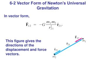 6-2 Vector Form of Newton s Universal Gravitation